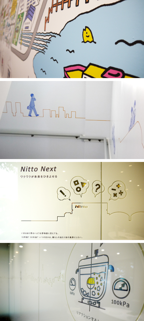 Niito_contents_area